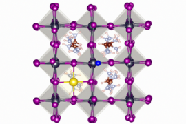 Fluoride radically improves the stability of perovskite solar cells
